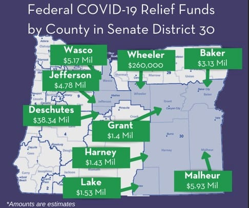 Wheeler Co. to get relief funds from American Rescue Plan